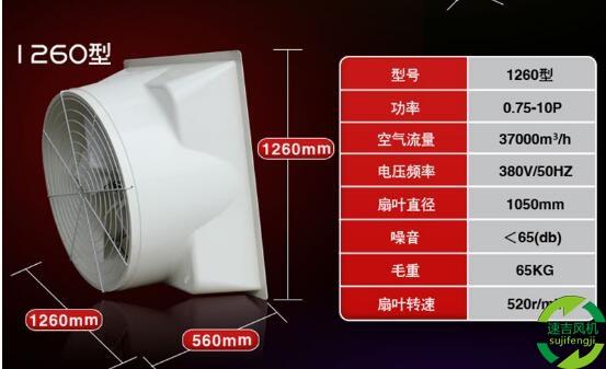 吴江玻璃钢风机,无锡负压风机厂家,厂房降温工程
